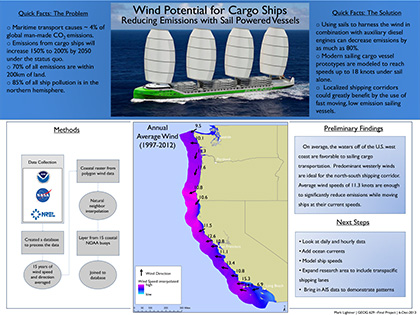 Link to Coastal Wind Modeling Project